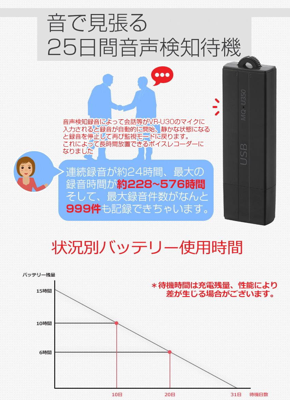 長時間駆動のUSBボイスレコーダがバージョンアップ VR-U30